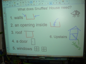Our collaborative success criteria for Snuffles' house.